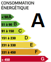 energie-C